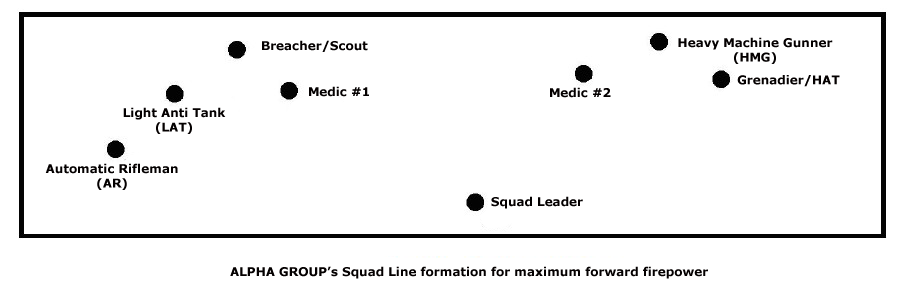 Squad-Formation---Line.png