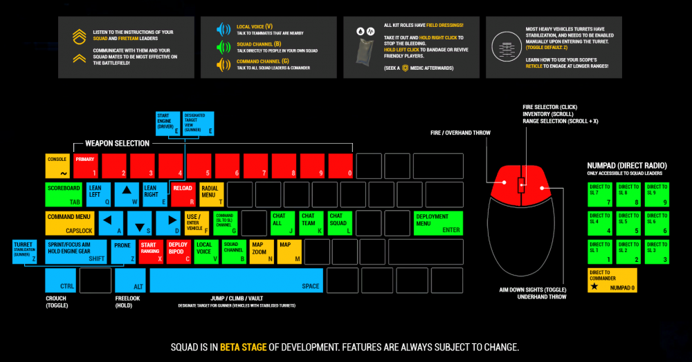squad controls quick guide keyboard layout key binds bindings keys.PNG
